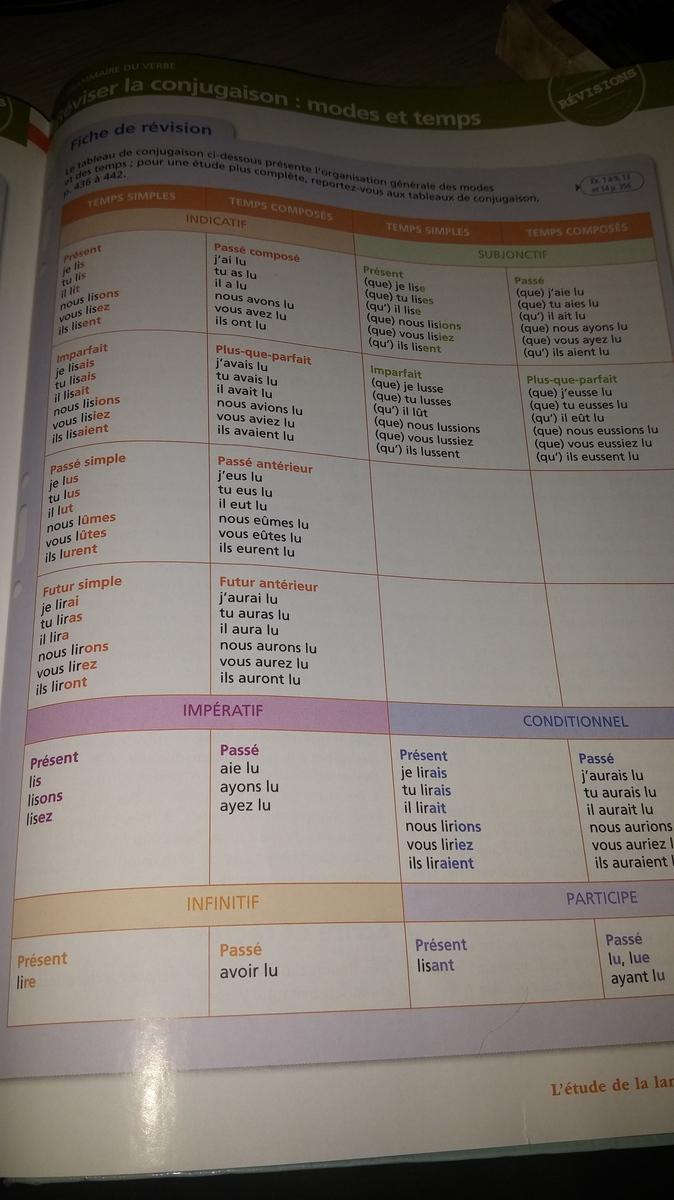 En Vous Aidant Du Tableau Page 355 Faites Correspondre Les Temps Simples Et Composes Je Prendrai Nosdevoirs Fr