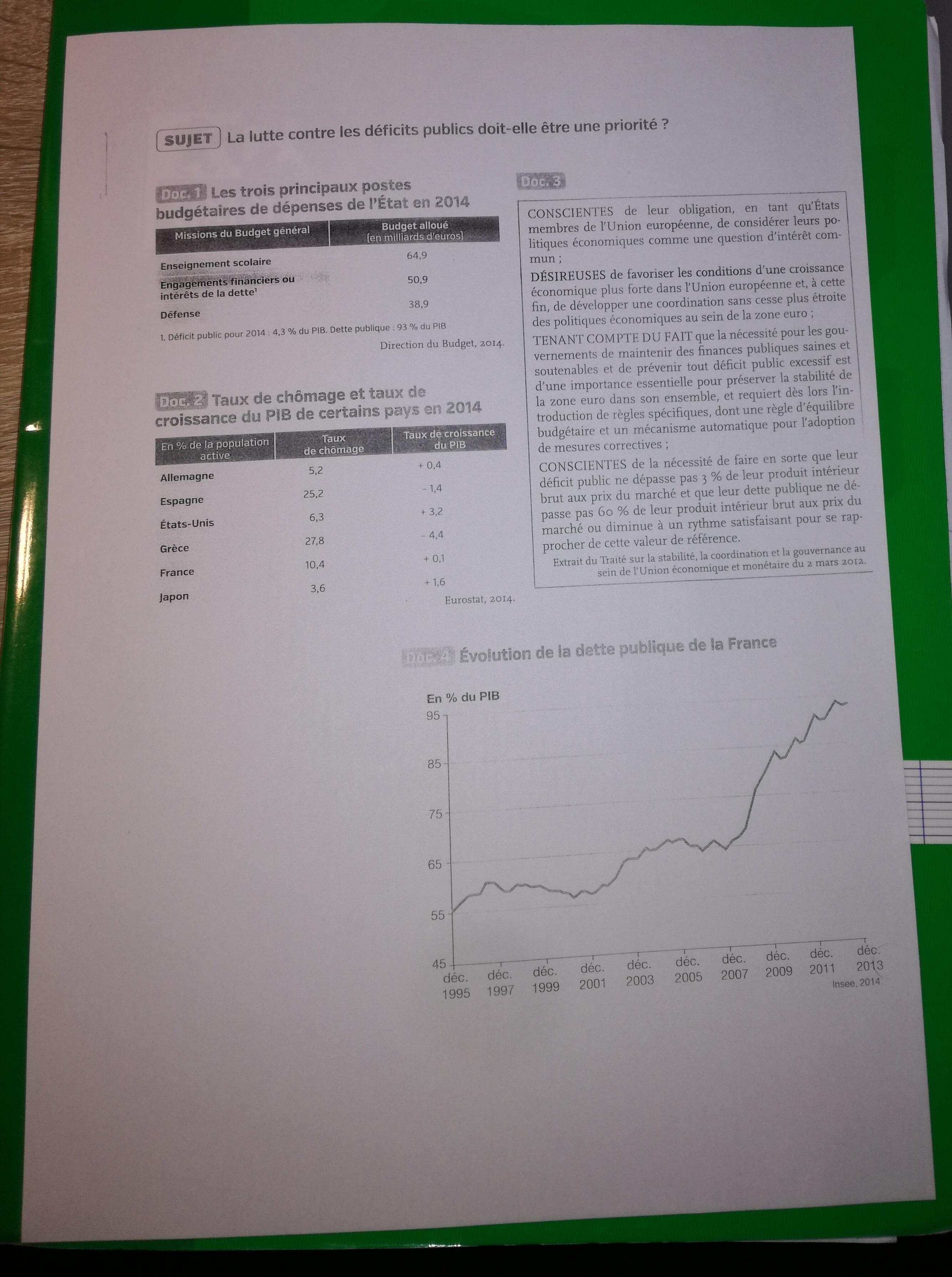 accroche dissertation ses pib