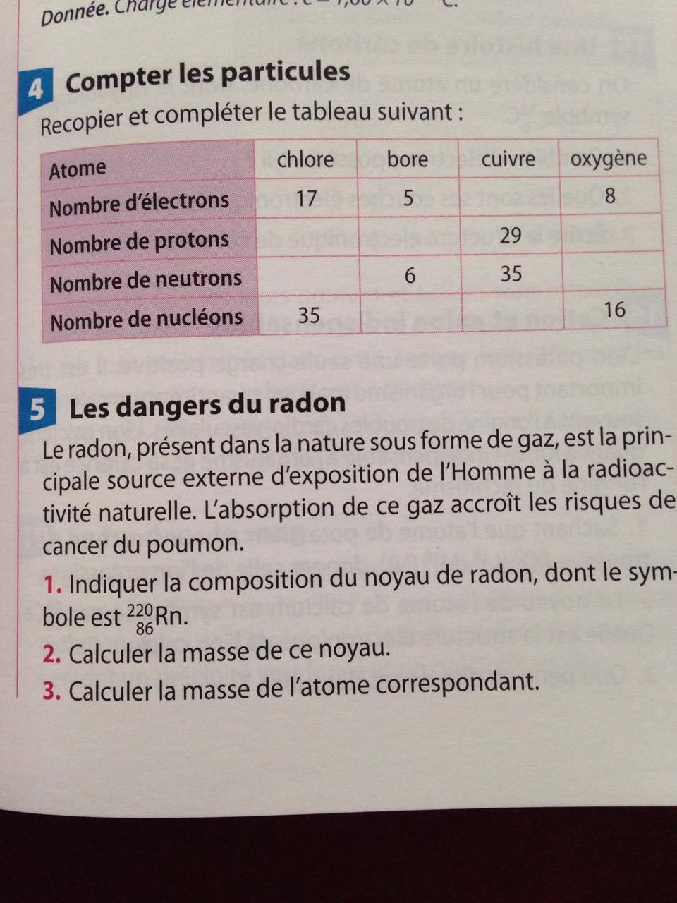 composition du noyau de radon