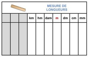 tableau de conversion de mesure pdf