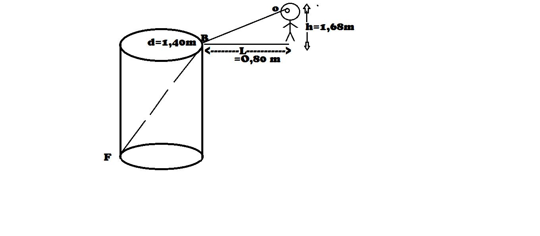 dans l antiquit pour mesurer la profondeurd 39 un puits on utilisait la technique suivante on. Black Bedroom Furniture Sets. Home Design Ideas