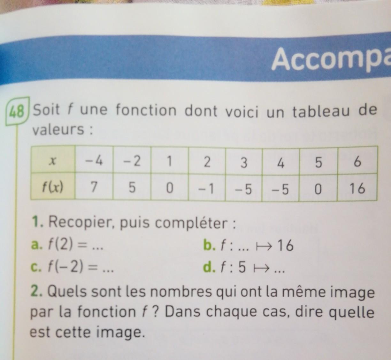 Soit F Une Fonction Dont Voici Un Tableau De Valeur 1 Recopier Puis Completer A F 2 B F Nosdevoirs Fr