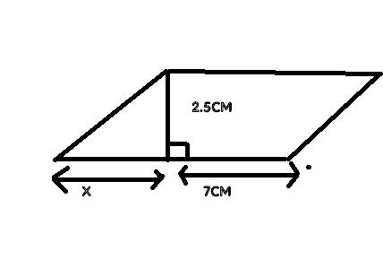 L aire du parall logrammeest gale 20 combien vaut x for Combien vaut 1 are en m2