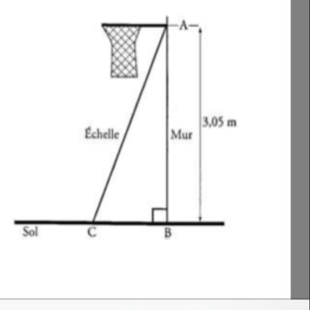 Paul Veut Installer Cher Lui Un Panier De Basket Il Doit Le Fixer 3 05 M Du Sol L 39 Chelle Dont
