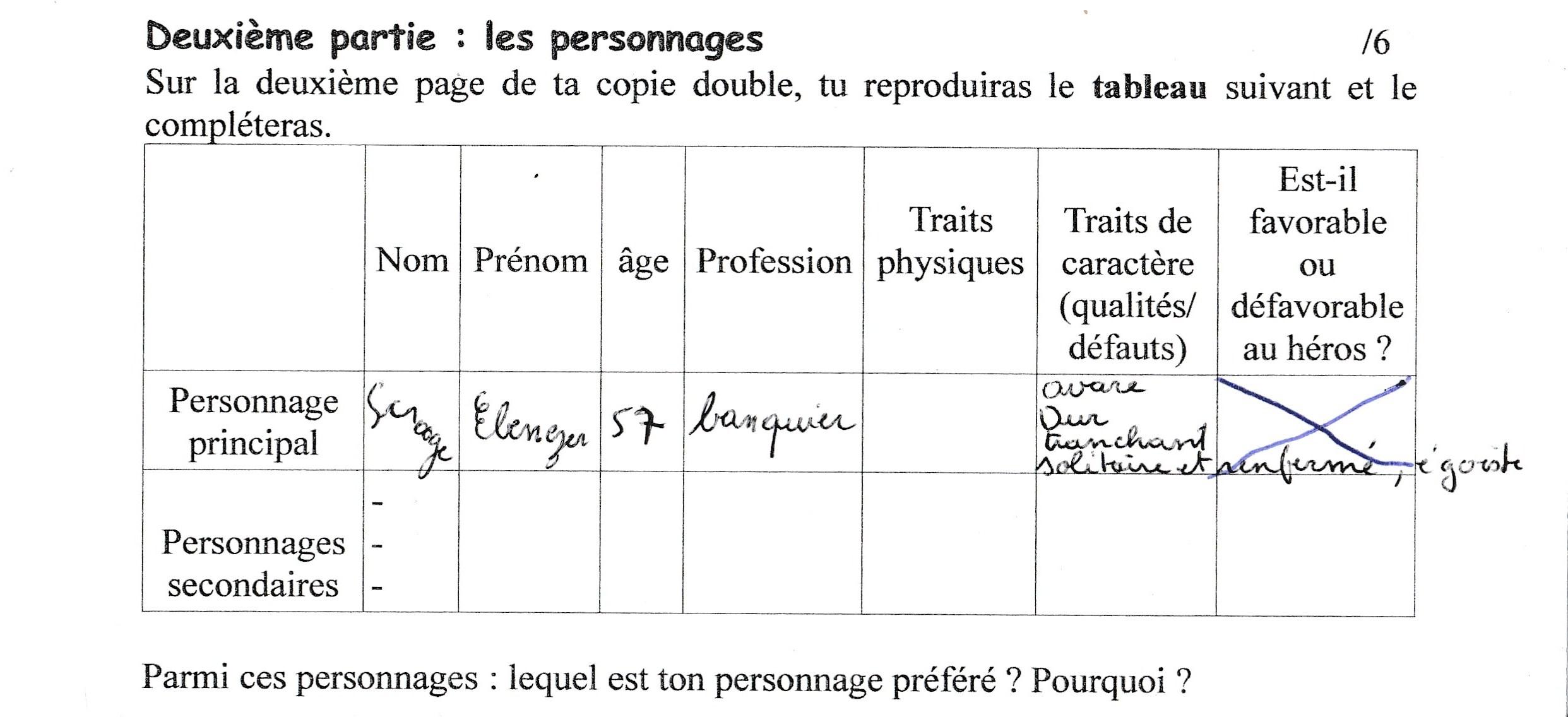 LE MONSIEUR SCROOGE NOEL TÉLÉCHARGER DE DROLE DE