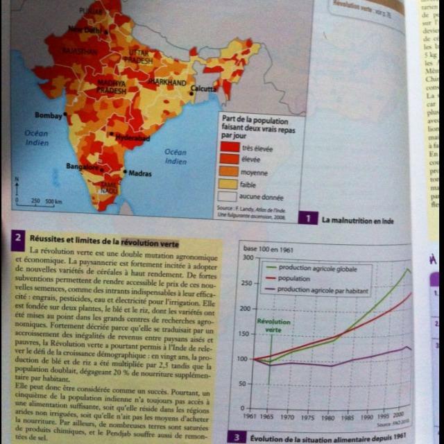 Carte Inde Nourrir Les Hommes.Nourrir Les Hommes 1 Qu Elle Est La Situation Alimentaire De