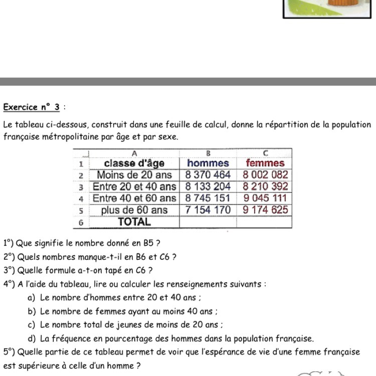 exercice numéro 2 que j'ai mis si dessous 3ème Mathématiques