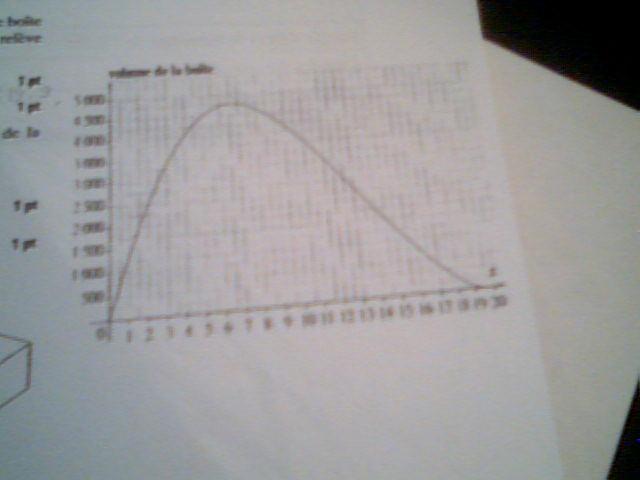 On dispose d 39 un carr de m tal de 40 cm de c t pour for Calcul metre carre d une piece
