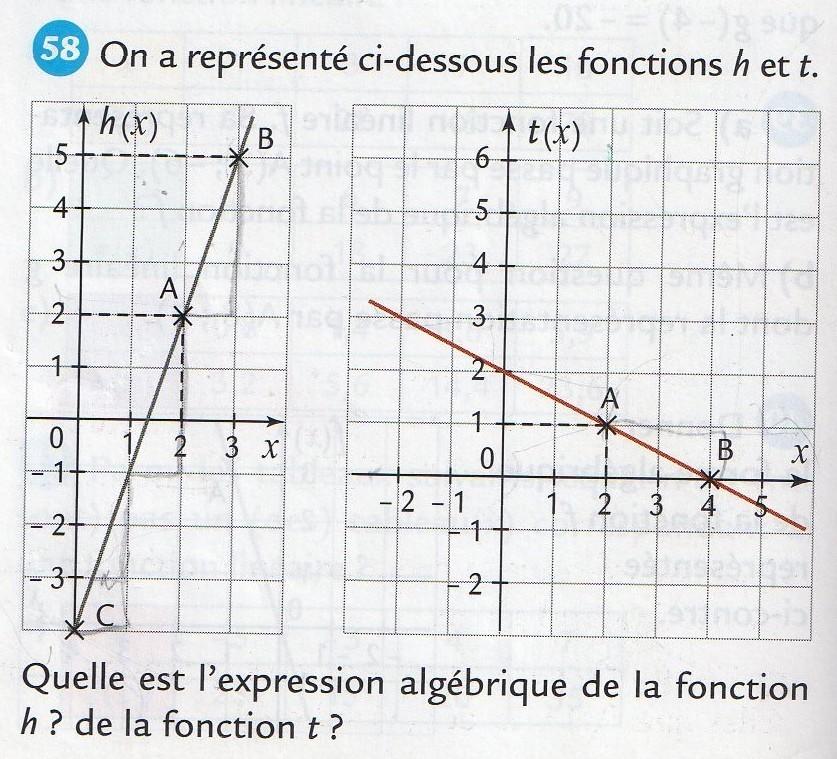 Fonctions affines (1) - exercices corrigés 2nde
