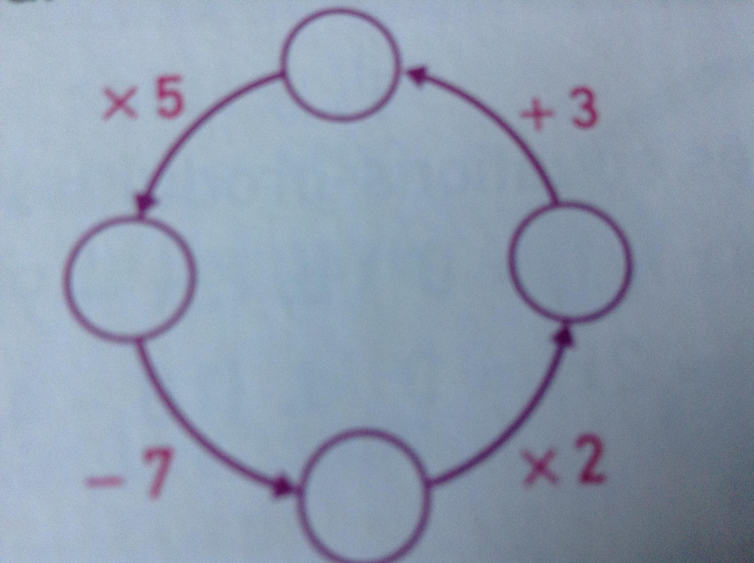 recopier et completer HELP 3ème Mathématiques