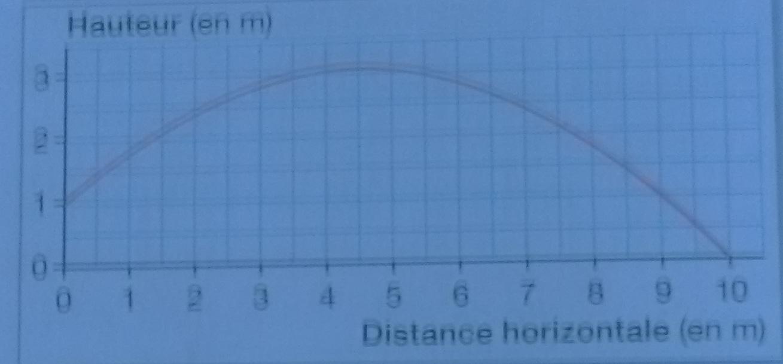 Centre de gravité d'un triangle quelconque : exercice de ...