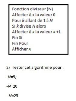 Devoir Maison Maths Seconde Algorithme | Ventana Blog